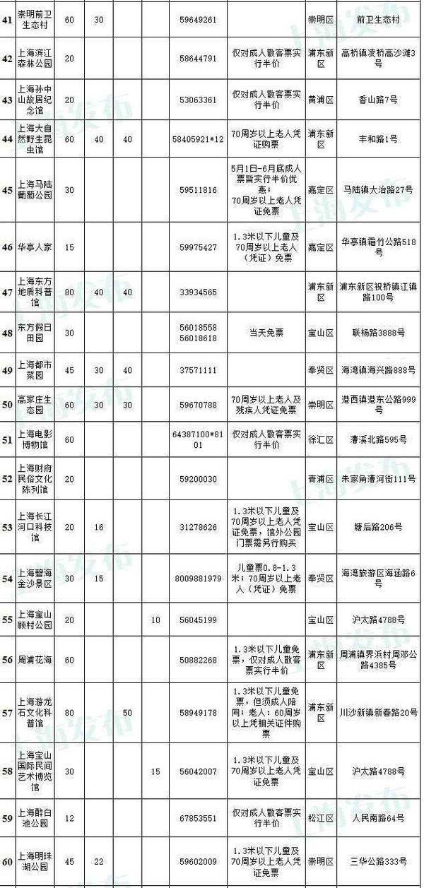 香港马会开奖_香港马会开奖结果直播 |519中国旅游日 上海75家景点门票优惠